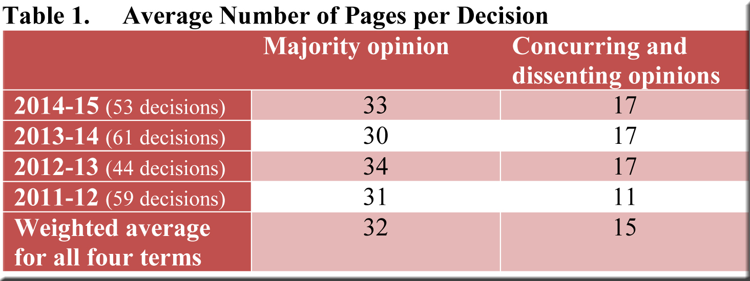 Table 1--average number of pages per decision thru 2014-15