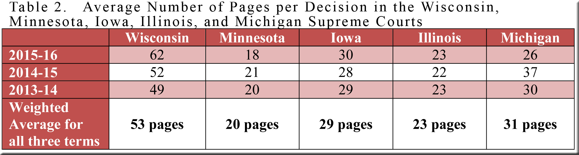 table-2-average-no-of-pages-per-decision-wi-mn-io-il-mi